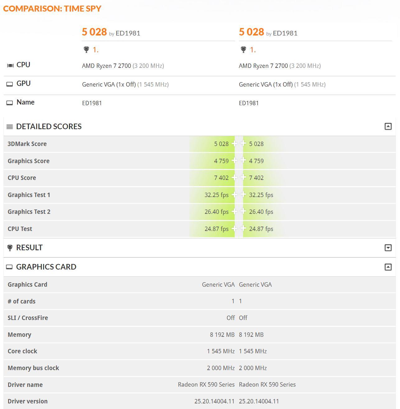 AMD-Radeon RX 590 - Benchmark